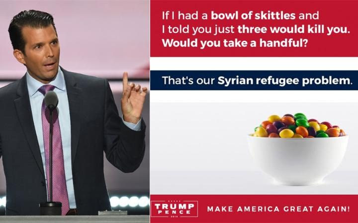 Image result for Trump and skittles