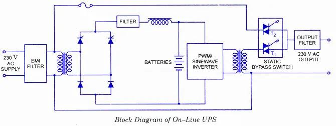 ups circuit diagram pdf free download - 168小时汉语速成