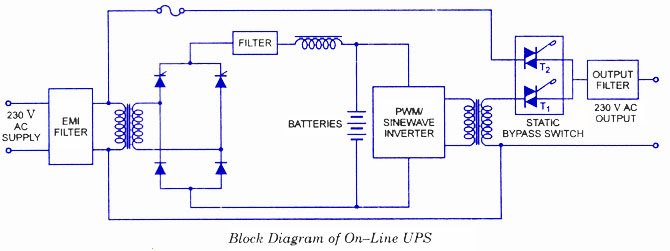 Ups block diagram with explanation pdf circuit