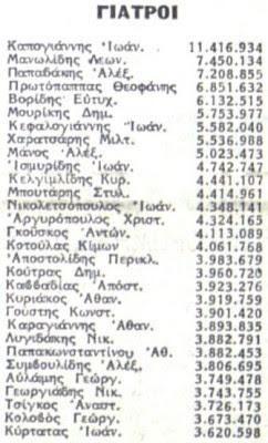 giatroi-1979