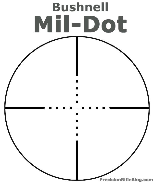 Resultado de imagem para Mil Dot