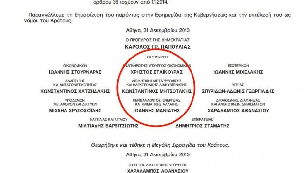 Πιο γκάφα, δε γίνεται! Άκυρο το ΦΕΚ για τον ενιαίο φόρο ακινήτων; – Το υπογράφει ο... Κωνσταντίνος Μητσοτάκης!