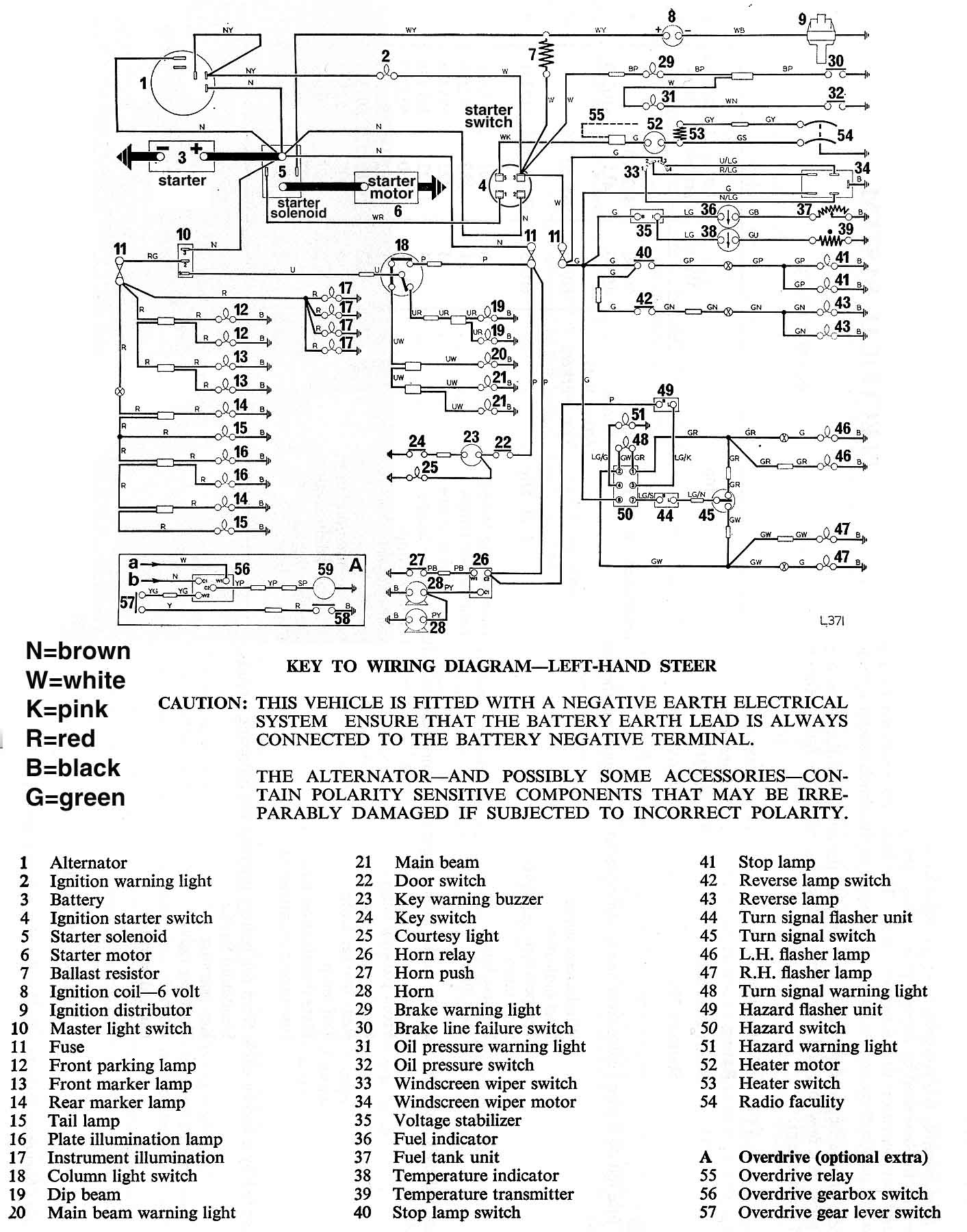 Homemade Jeep Cj7 Wiring Harness Wiring Diagram Extend Extend Lechicchedimammavale It