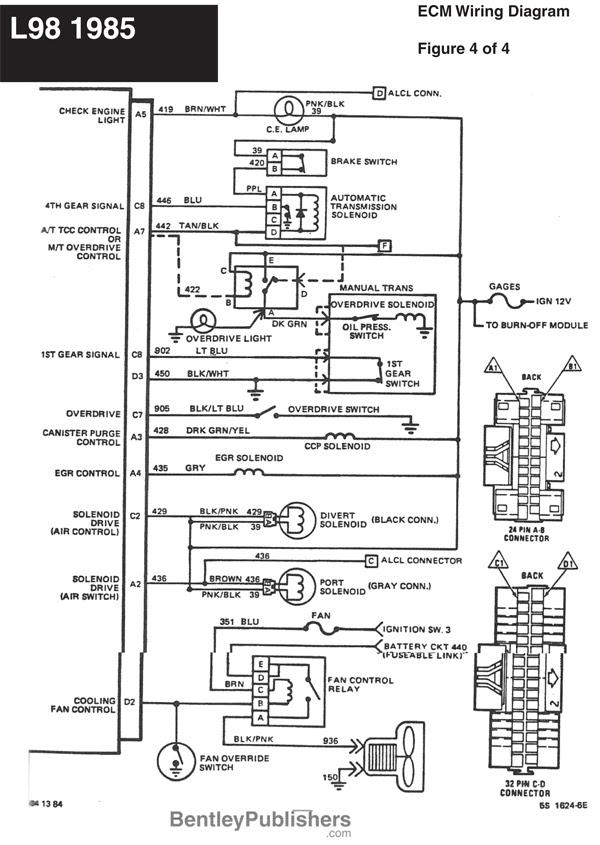 1985 Chevy Corvette Wiring Diagram Wiring Diagram Sense Sense Associazionegenius It
