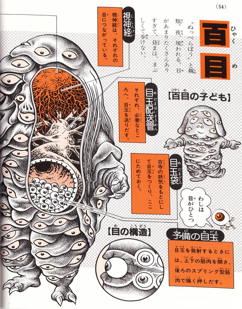 Shigeru Mizuki's Yōkai Daizukai - 100 Eyes