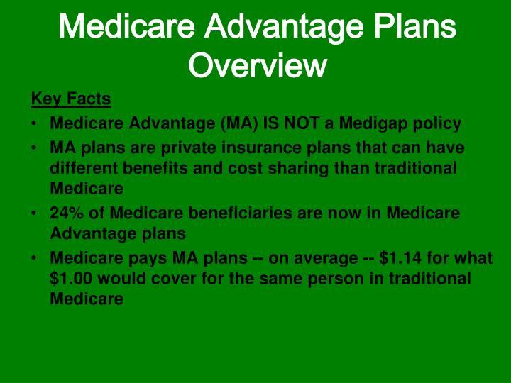 Medicare Office Charleston Sc: Medicare Advantage Health ...