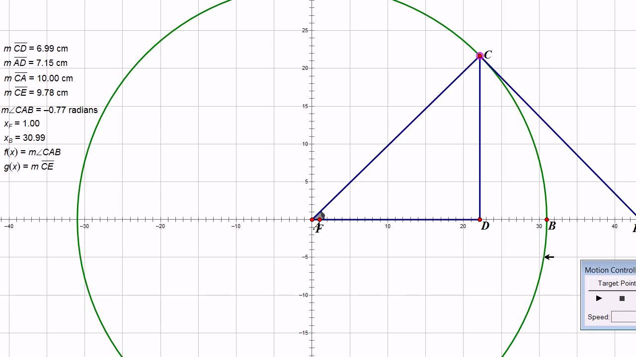 Unit Circle Animated in Geometer Sketchpad - YouTube