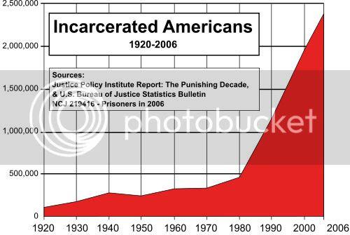 photo incarcerated_americans_zpsb7c891bd.jpg