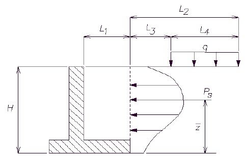 75124 Lfd Retaining Walls Engineering Policy Guide
