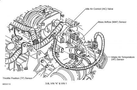2001 Buick Regal Engine Diagram Wiring Diagram Frankmotors Es