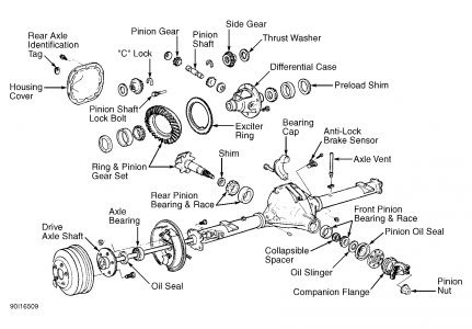 f150 rear axle diagram - wiring data proof gear-short -  gear-short.klmtravelcoach.it  klm travel coach