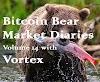 Bear Market Diaries for bitcoin