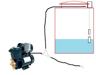 Pemasangan Otomatis Pelampung Level Control Switch Jakarta Pompa