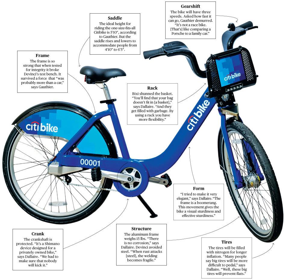 Citi Bike New York Citys Bike Share System Nyc Bike Maps
