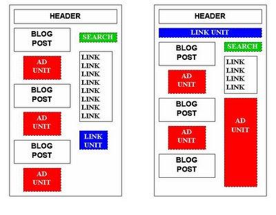 Blogtimize  Adsense