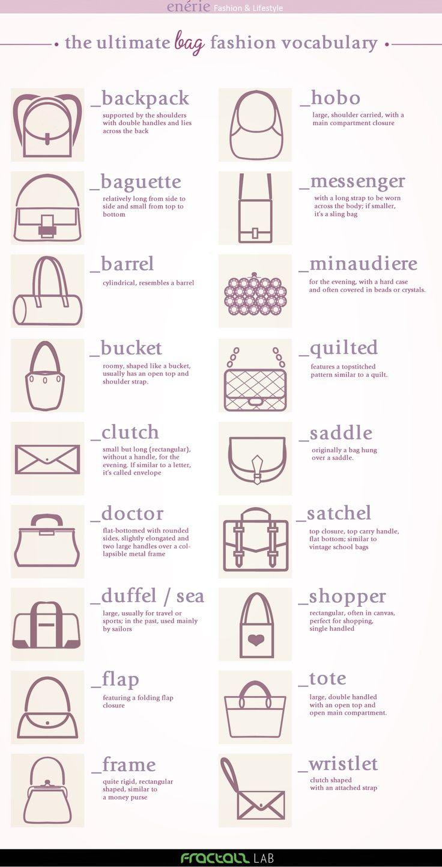 The ultimate fashion bag vocabulary