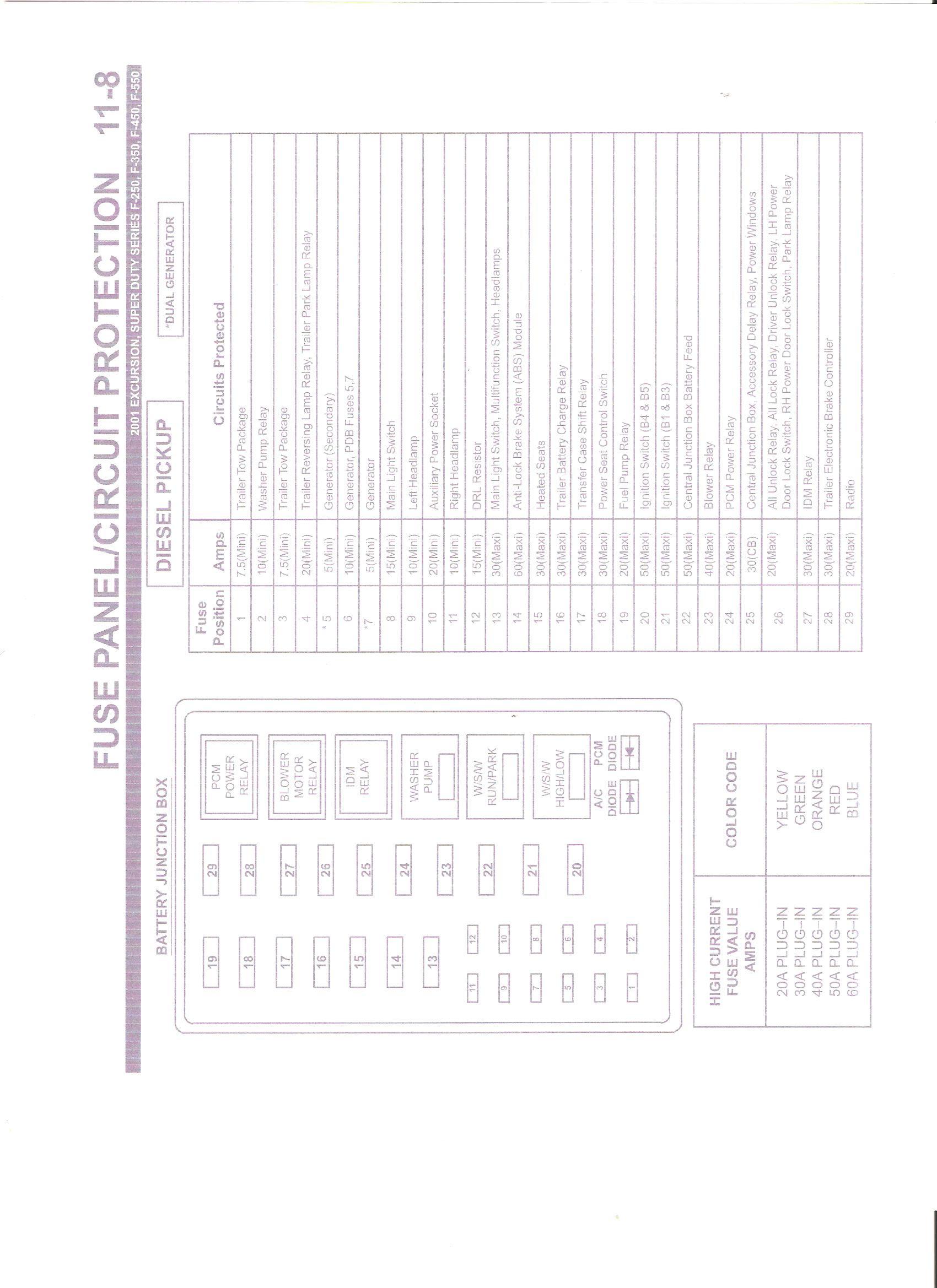 Diagram 2004 F 350 Fuse Diagram Full Version Hd Quality Fuse Diagram Pvdiagramxvong Informadiparole It