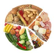 Podcast - Vocabulario ingles - comida y fruta
