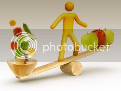 Balance of Calories
