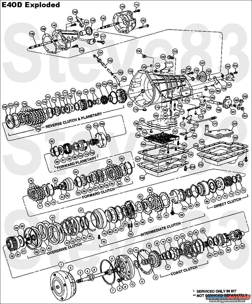 allison transmission solenoid diagram wiring diagram database