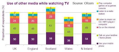 Media stacking while watching TV