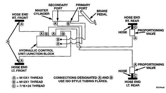 Wiring Diagram  34 2002 Chevy Avalanche Brake Line Diagram