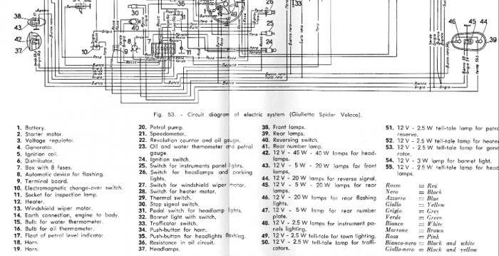 alfa romeo mito wiring diagram  wiring diagram networks