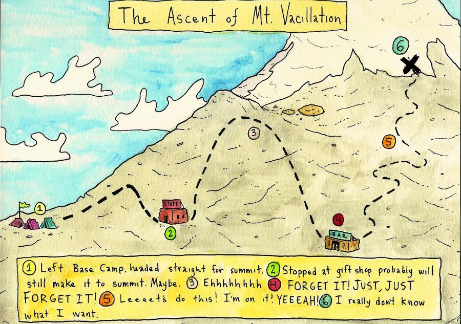 Vacillation