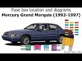 1992 Grand Marquis Fuse Diagram
