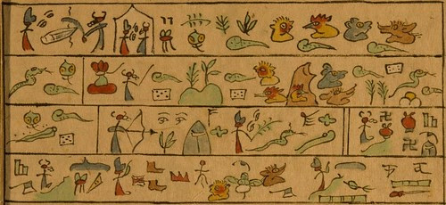 Annals of Creation (detail) (Naxi pictographs)