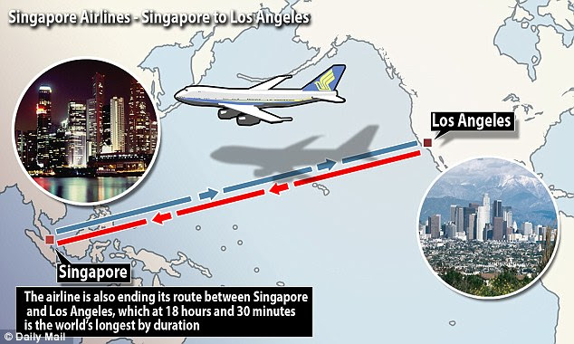 Worlds longest commercial flight by duration