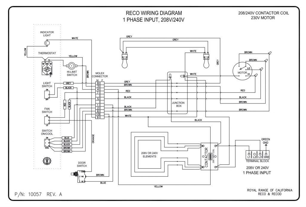 Diagram Wiring Diagram For Smeg Oven Full Version Hd Quality Smeg Oven Isikibis Fanfaradilegnano It