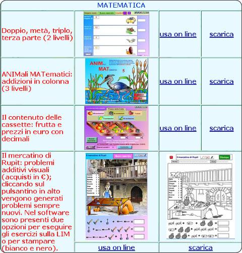 http://www.maestrantonella.it/traduzione%20software%20GenMagic.html#GenMagic_matematica
