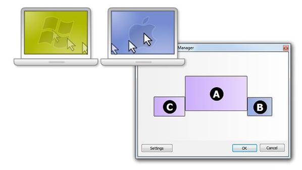 يسمح باستخدام الماوس ولوحة المفاتيح على أكثر من حاسب أياً كان نظام التشغيل سواء كان ماك أو وويندوز.