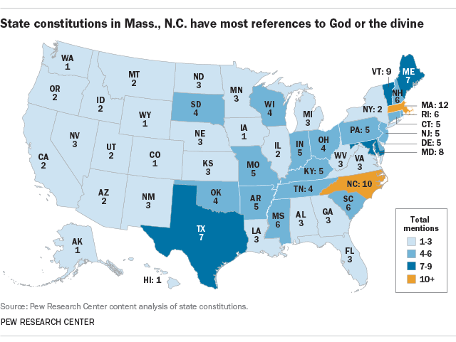 State constitutions in Mass., N.C. have most references to God or the divine