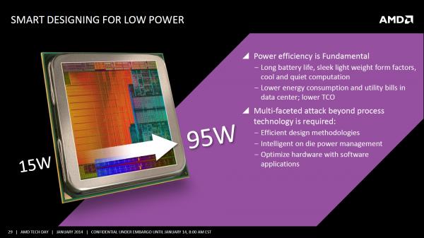 TDP APU AMD Kaveri móvil