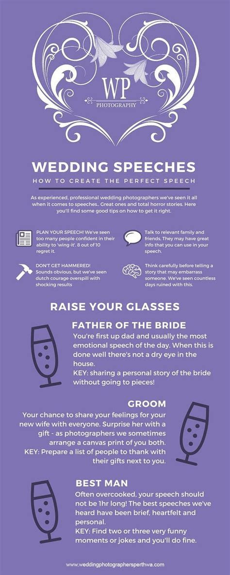 How to Write a Wedding Speech   Best Man, Groom, Father of