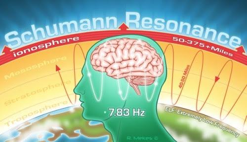 Schumann+Resonance1