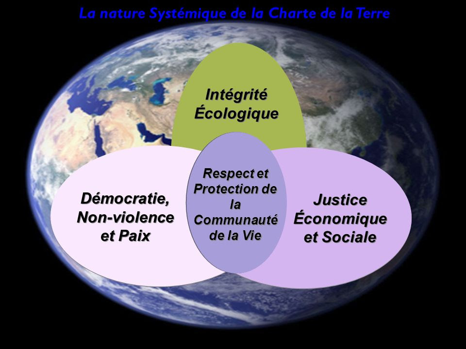 http://images.slideplayer.fr/2/1138139/slides/slide_5.jpg