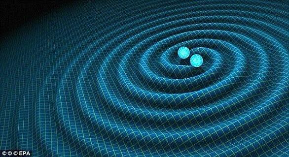 Ondas gravitacionais são consideradas ondulações no tecido do espaço-tempo.  Eles podem ser produzidos, por exemplo, quando buracos negros orbitam um ao outro ou pela fusão de galáxias.