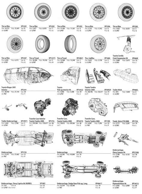 Trinity Stock Models - Car Parts