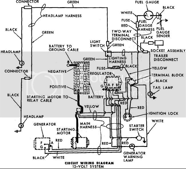 Ford 4000 Tractor Electrical Diagram - Wiring Diagram Recent rich-looting -  rich-looting.cosavedereanapoli.itrich-looting.cosavedereanapoli.it