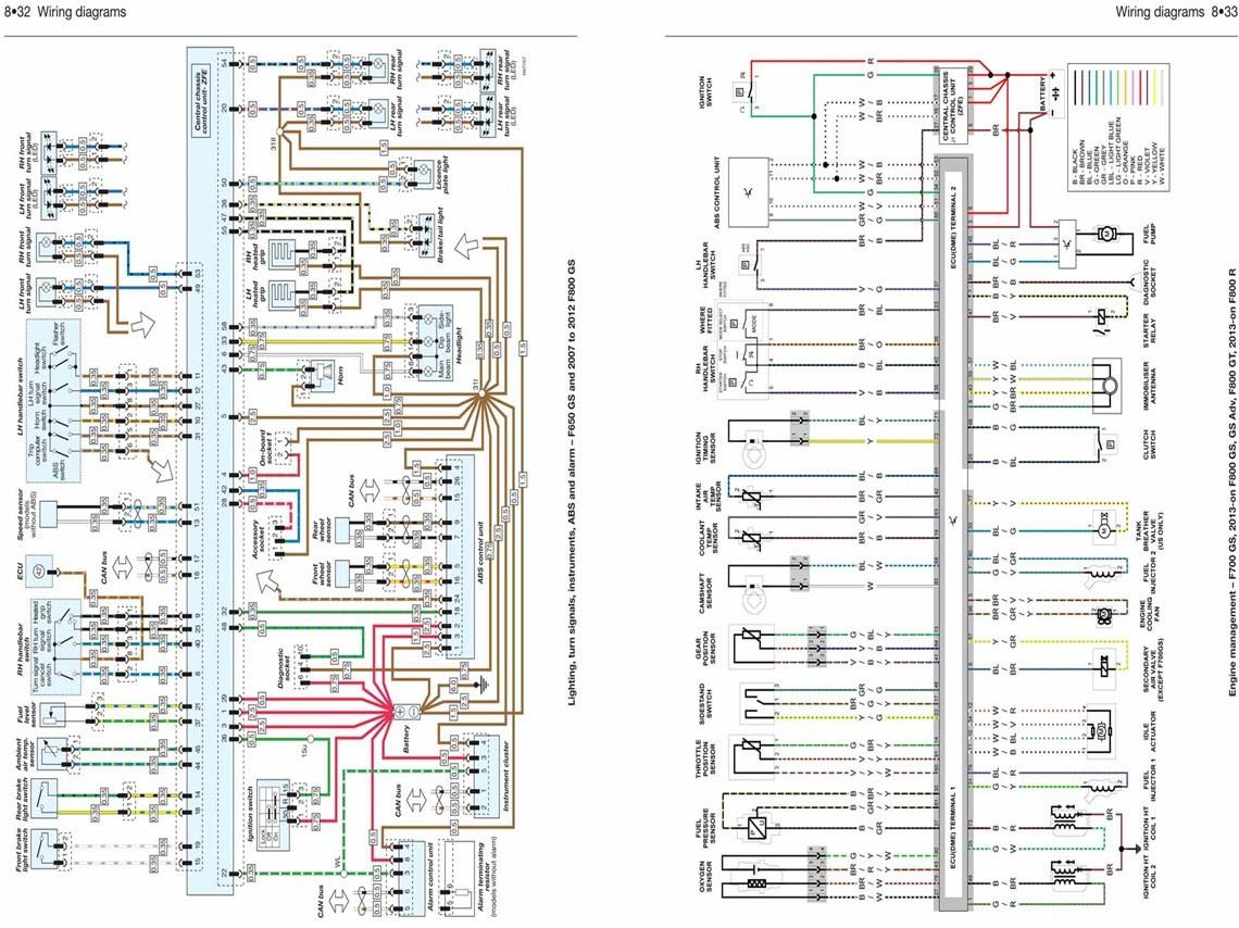 Diagram Bmw R1200rt Lc User Wiring Diagram Full Version Hd Quality Wiring Diagram Diagramedyep Pcandphone Fr