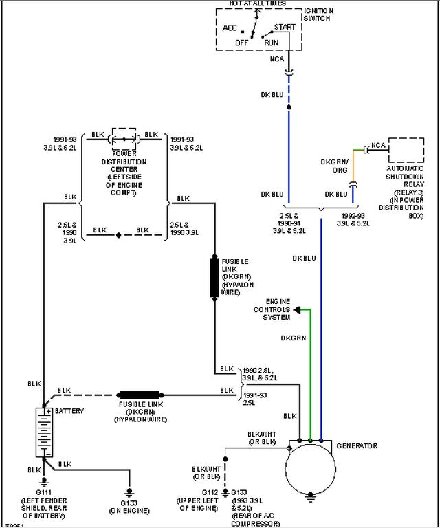 1990 Dodge Dakota Wiring Wiring Diagrams Panel Panel Chatteriedelavalleedufelin Fr