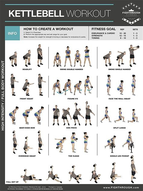 fighthrough fitness kettlebell workout poster