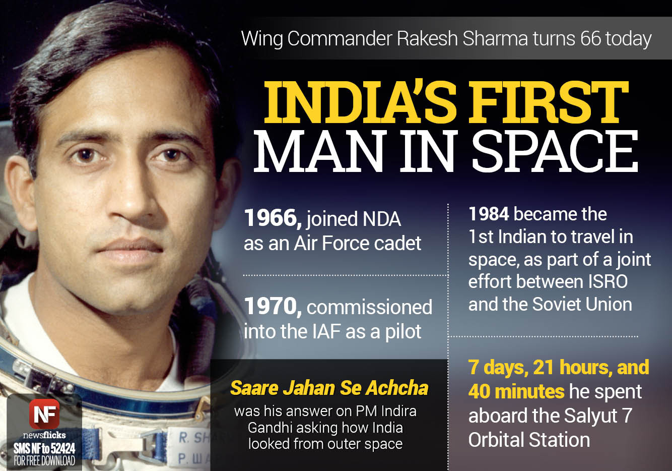 Today is the Birthday of Rakesh Sharma, the first Indian in Space.