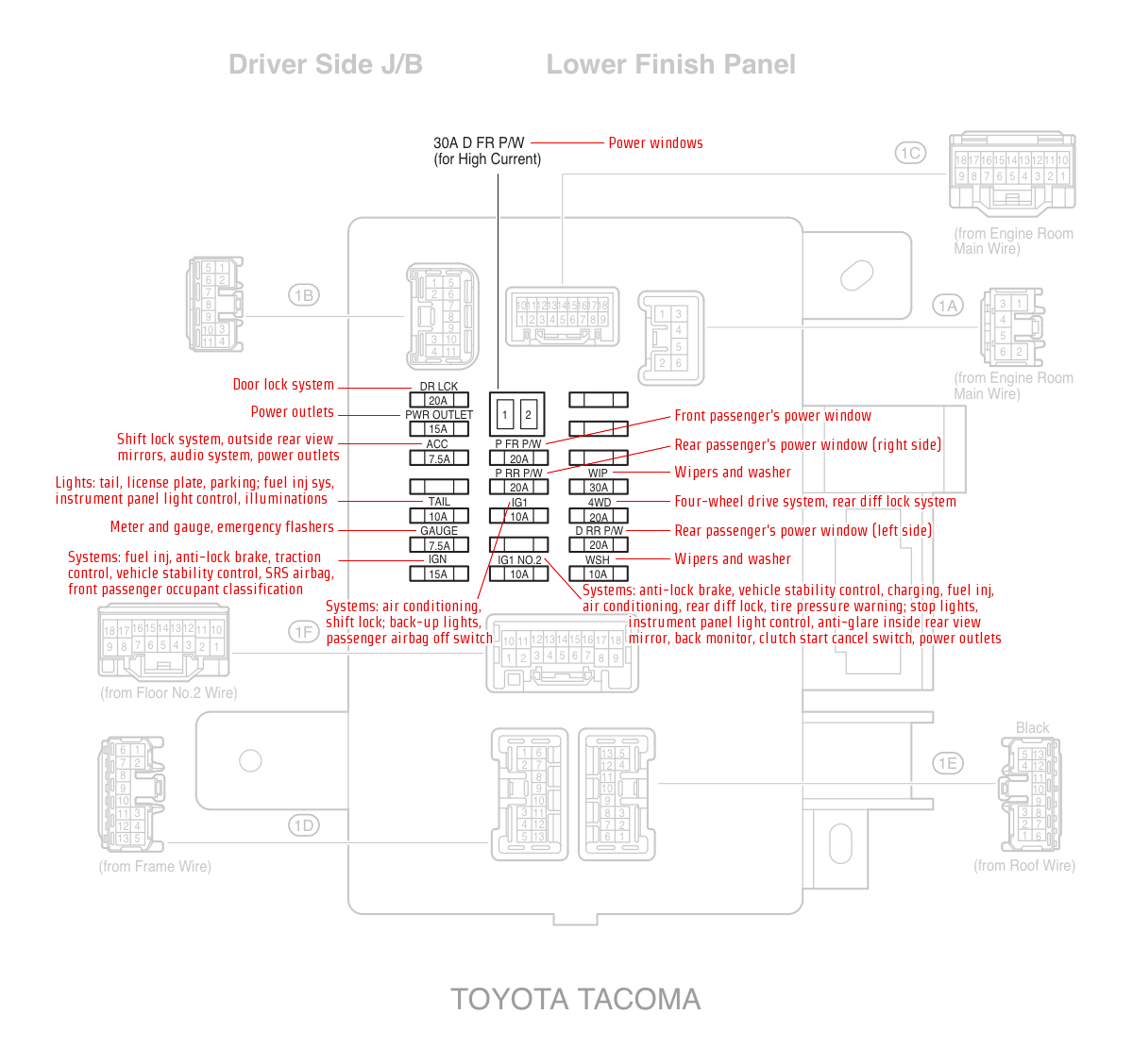 2005 Tacoma Fuse Box Wiring Diagram Enter Enter Lechicchedimammavale It