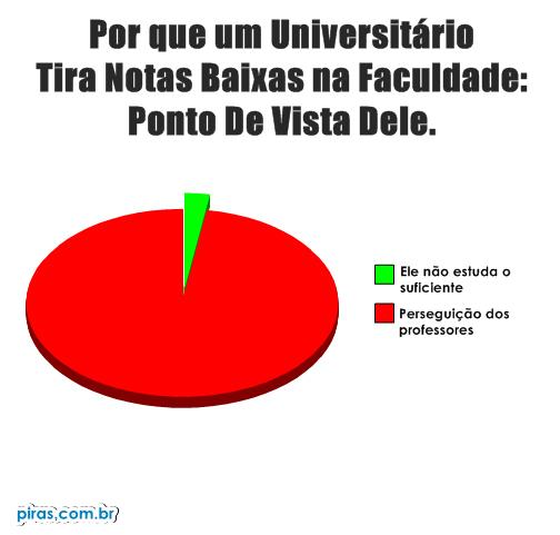 Arquivos Faculdade Piras