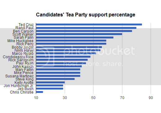 photo teapartypoll_zps45f7a974.png