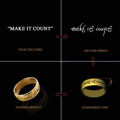 ring lord   ring replica  gold